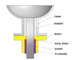 body seal valve